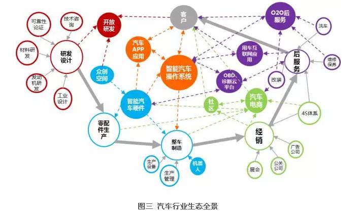 """近日,董明珠在采访中称:""""脱离了实业,互联网什么都不是。中国不能没有马云,但不能有太多马云。至于董明珠嘛,越多越好。""""虽是一句玩笑,但董明珠此言无疑指向了中国制造业如何应对互联网浪潮的核心问题。那么,汹涌而来的""""互联网+""""对中国制造究竟是危机还是机遇?面对""""马云们""""的咄咄攻势,""""董明珠们""""又应该作何选择? 作为实现国家工业化发展及全球化战略的主要产业,制造业在中国始终扮演重要角色,全球新一轮科技革命和产业变革酝"""